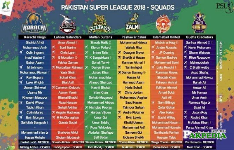Pakistan Super League (PSL) - 2018