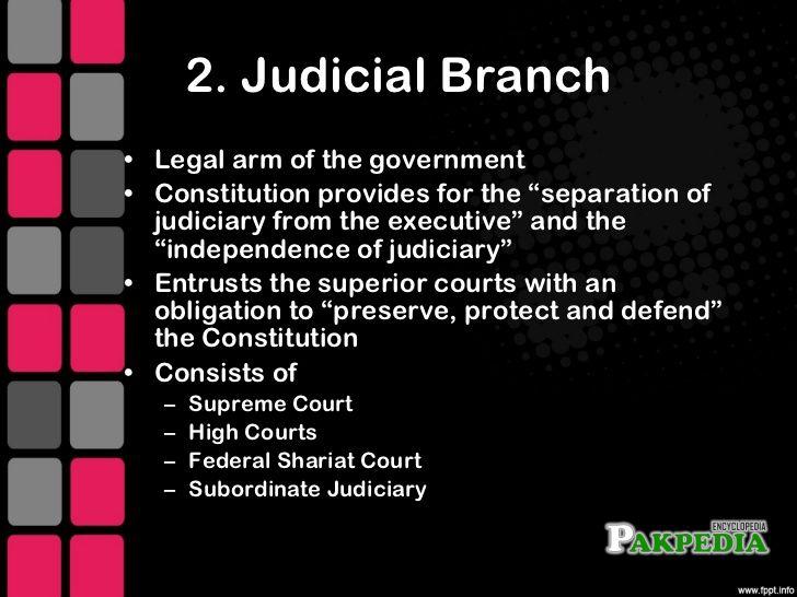 The Judicial Branch of Pakistan