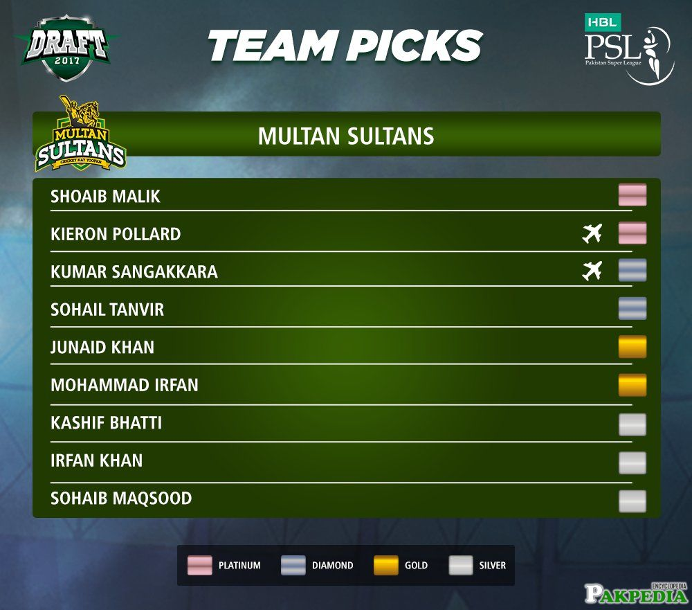 Multan Sultan Players Team