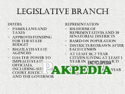 Pakistan's legislative branch is a bicameral Parliament