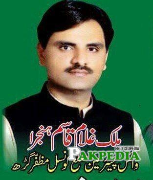 Ghulam Qasim Hanjra Biography