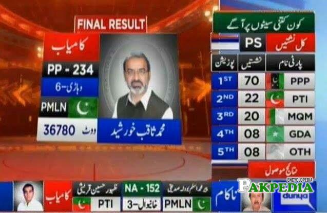 Muhammad Saqib Khursheed elected as MPA for 4th time