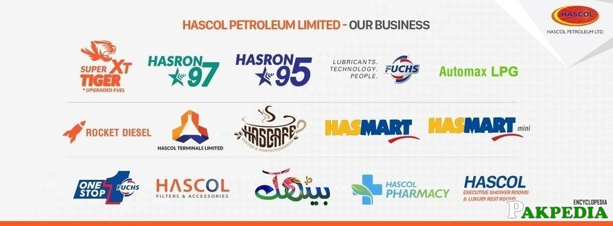 Hascol Business Dimensions