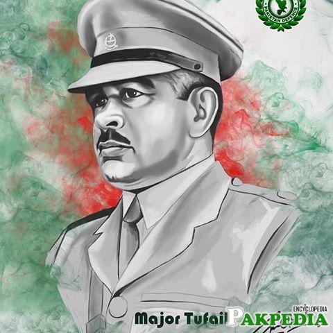 Tufail Mohammad Rajput
