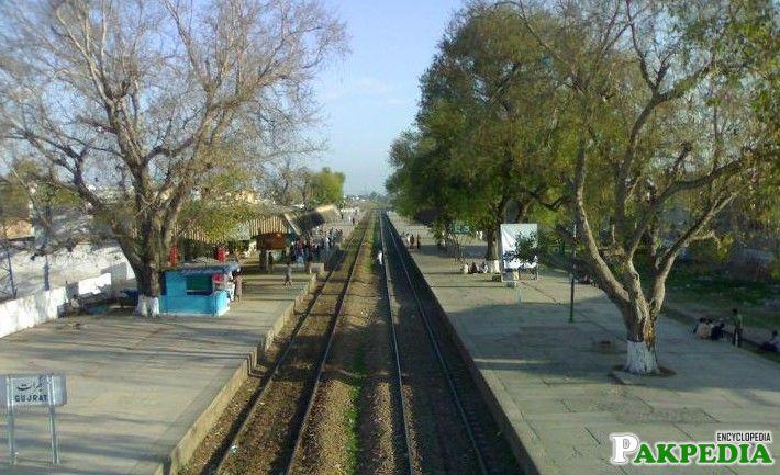 Gujrat Rail Track