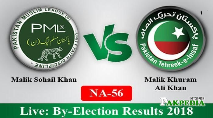 Sohail khan wins the seat at the by elections 2018