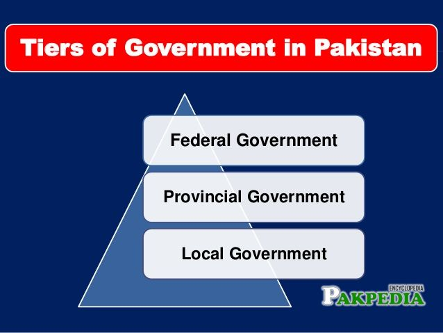 Tiers of Government of Pakistan