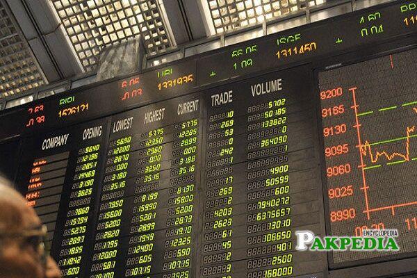 Pakistan Stock Exchange History