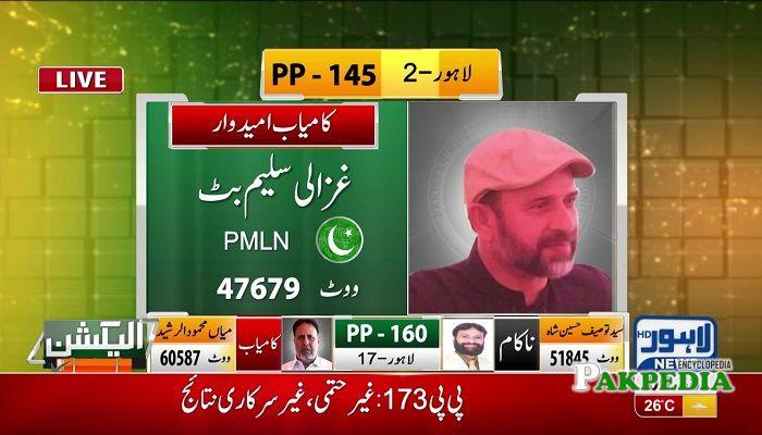 Ghazali Saleem Butt elected as MPA
