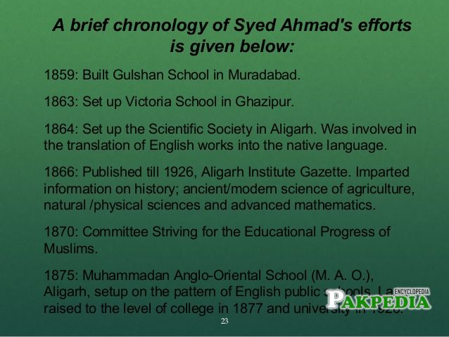 Chronology of Sir Syed's efforts