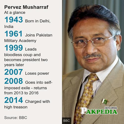 Pervez Musharraf Health